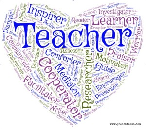 Teacher jobs word cloud